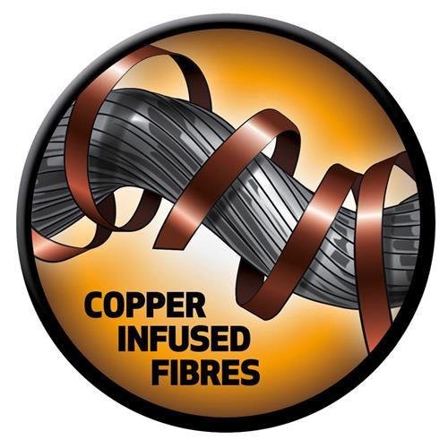 Copper-Infused-Fibres.jpg
