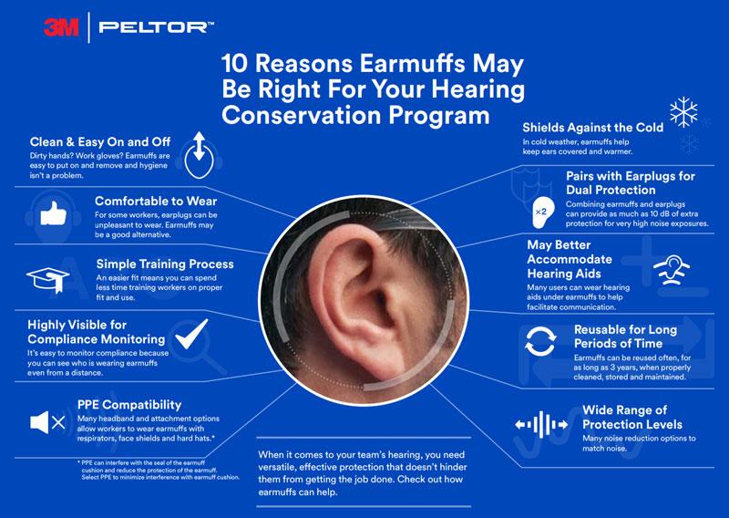 10 Reasons Why Earmuffs